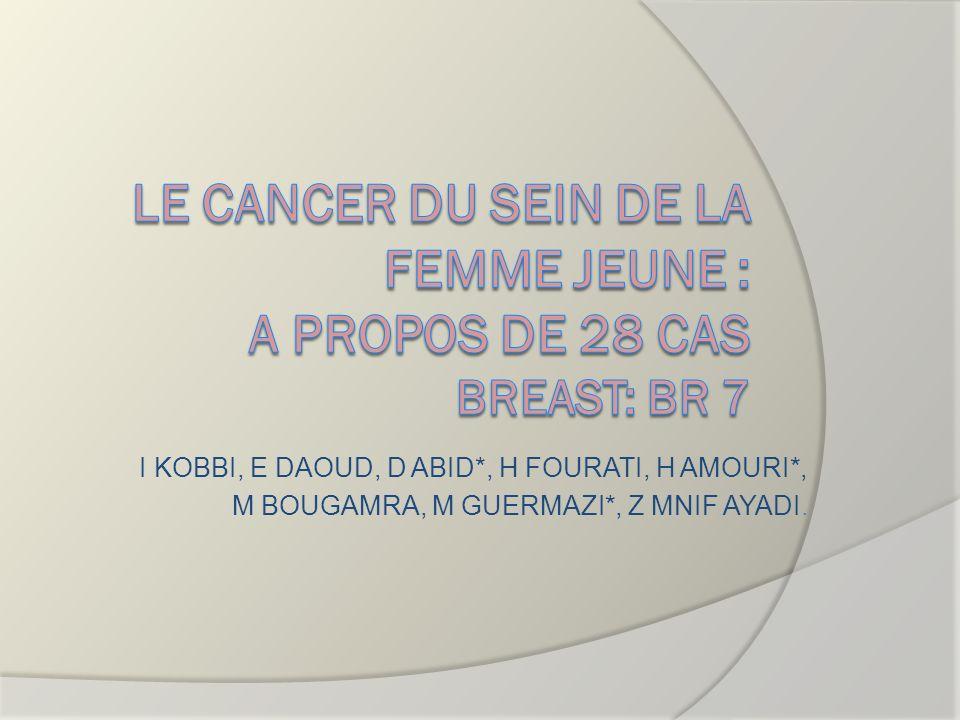 INTRODUCTION : Le cancer du sein chez la femme jeune est par définition diagnostiqué avant lâge de 40 ans.