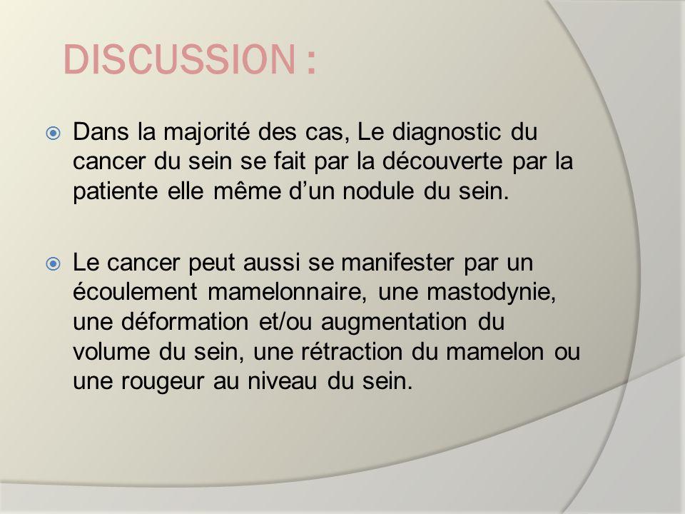 DISCUSSION : Dans la majorité des cas, Le diagnostic du cancer du sein se fait par la découverte par la patiente elle même dun nodule du sein. Le canc