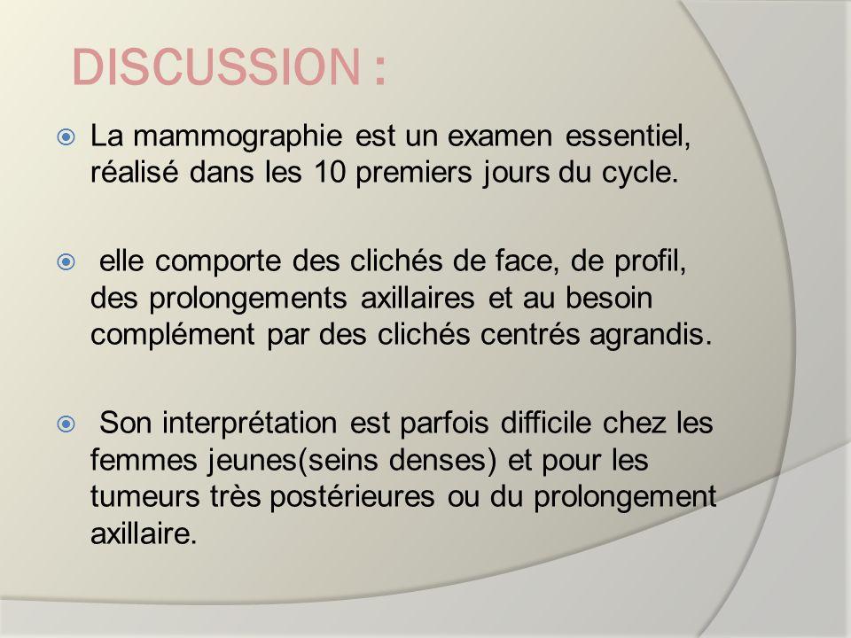 DISCUSSION : La mammographie est un examen essentiel, réalisé dans les 10 premiers jours du cycle. elle comporte des clichés de face, de profil, des p