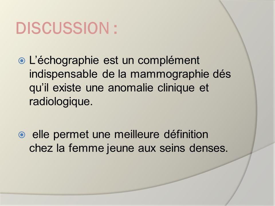 DISCUSSION : Léchographie est un complément indispensable de la mammographie dés quil existe une anomalie clinique et radiologique. elle permet une me