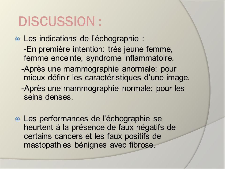 DISCUSSION : Les indications de léchographie : -En première intention: très jeune femme, femme enceinte, syndrome inflammatoire. -Après une mammograph