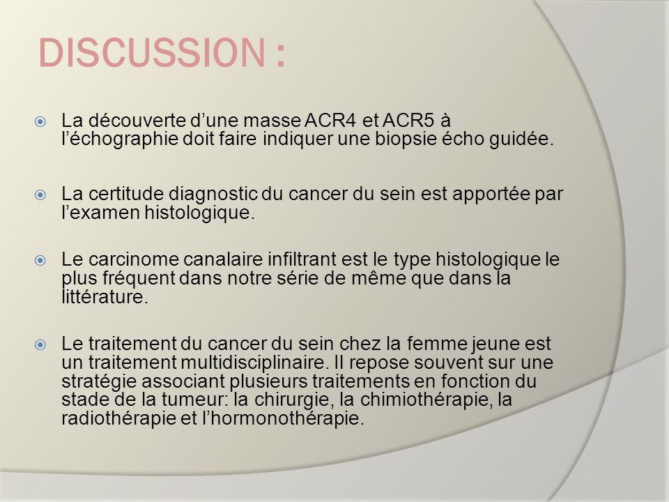 DISCUSSION : La découverte dune masse ACR4 et ACR5 à léchographie doit faire indiquer une biopsie écho guidée. La certitude diagnostic du cancer du se