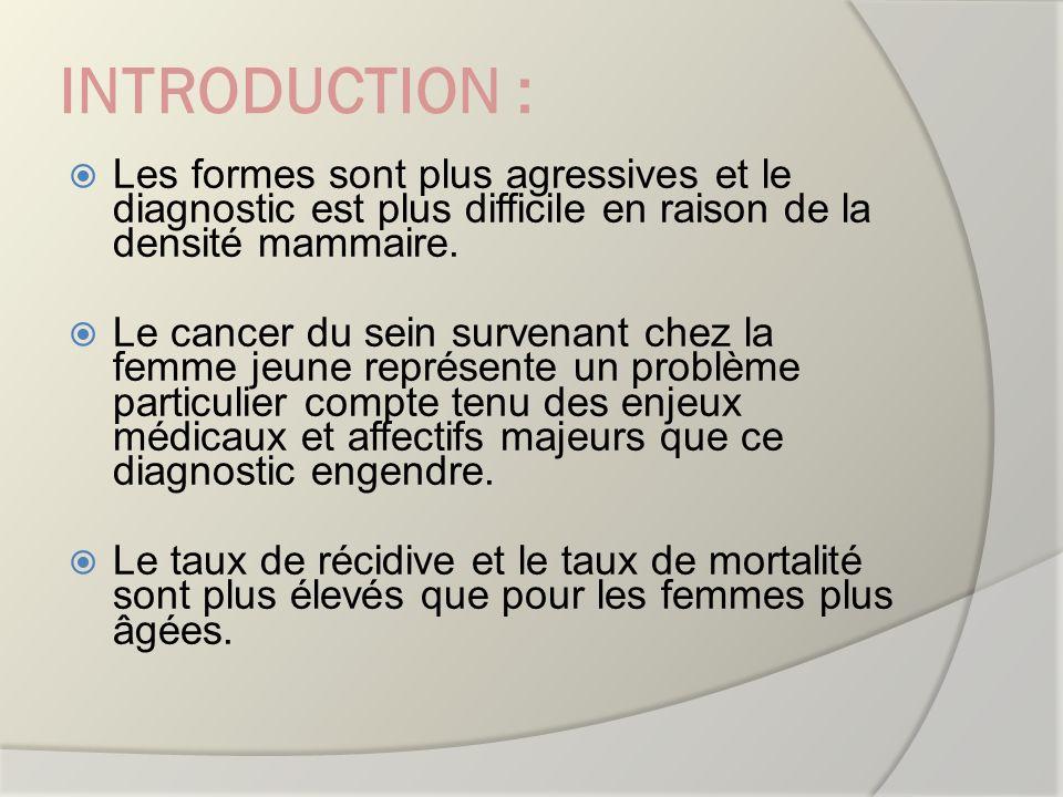 INTRODUCTION : Les formes sont plus agressives et le diagnostic est plus difficile en raison de la densité mammaire. Le cancer du sein survenant chez