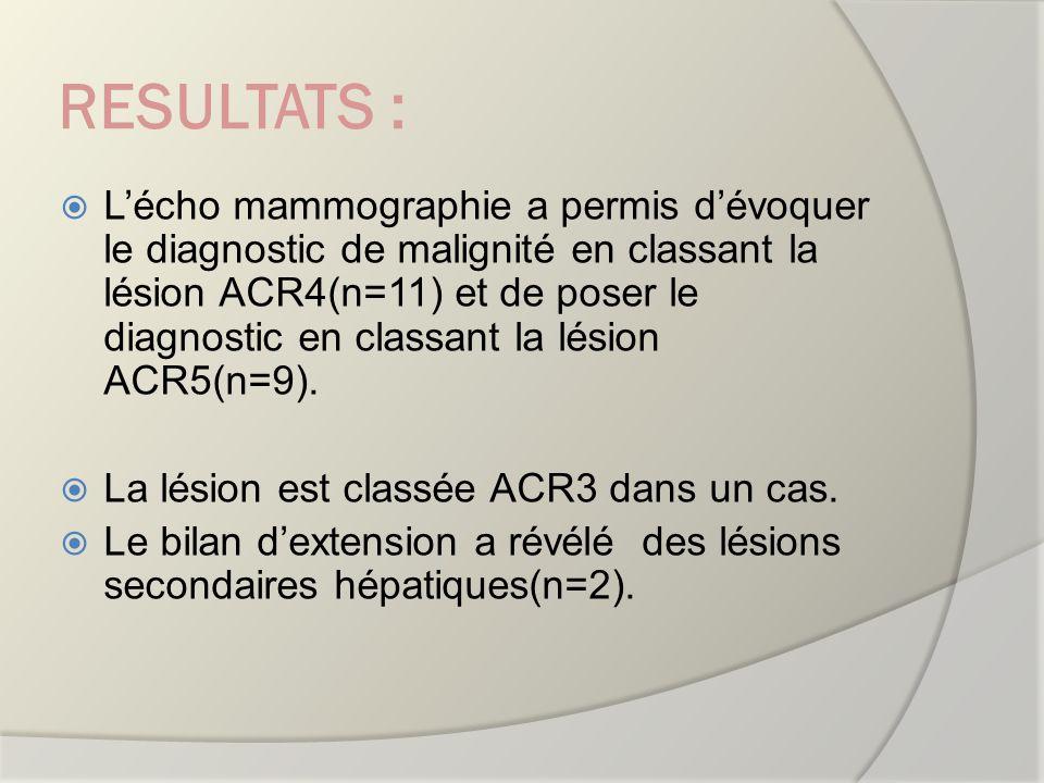 RESULTATS : Lécho mammographie a permis dévoquer le diagnostic de malignité en classant la lésion ACR4(n=11) et de poser le diagnostic en classant la