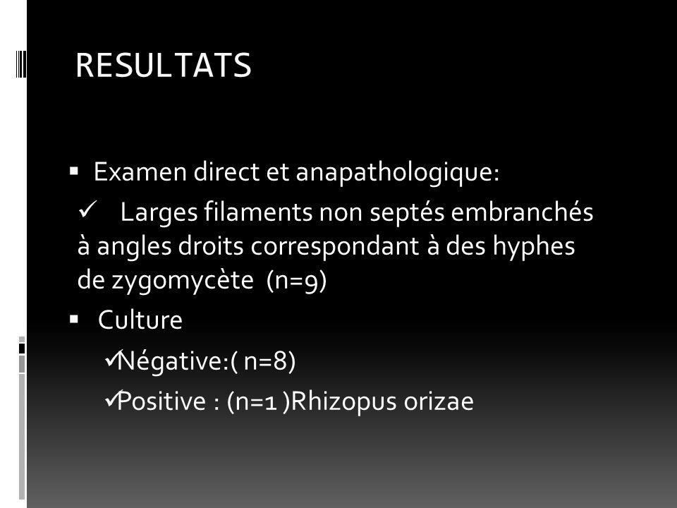 RESULTATS Examen direct et anapathologique: Larges filaments non septés embranchés à angles droits correspondant à des hyphes de zygomycète (n=9) Cult
