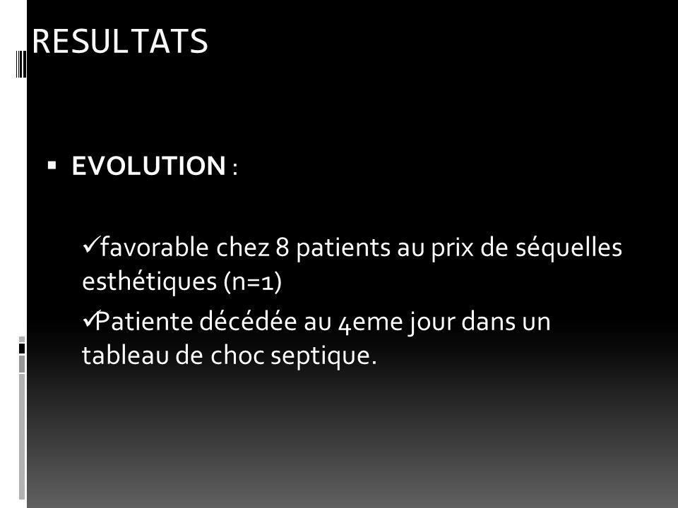 RESULTATS EVOLUTION : favorable chez 8 patients au prix de séquelles esthétiques (n=1) Patiente décédée au 4eme jour dans un tableau de choc septique.