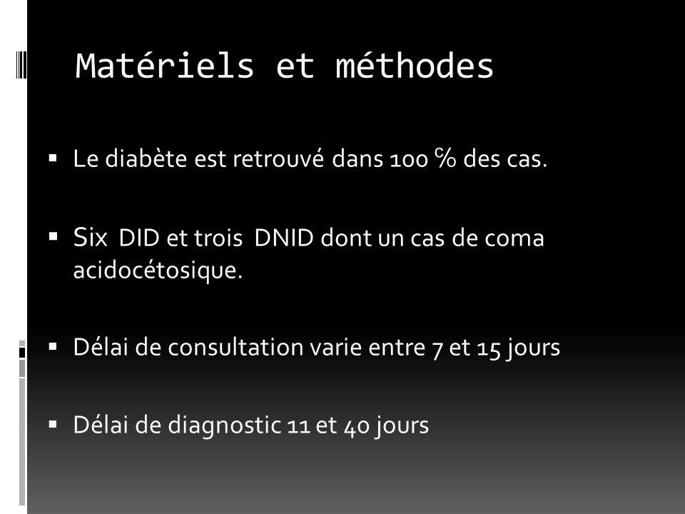Matériels et méthodes Le diabète est retrouvé dans 100 des cas. Six DID et trois DNID dont un cas de coma acidocétosique. Délai de consultation varie