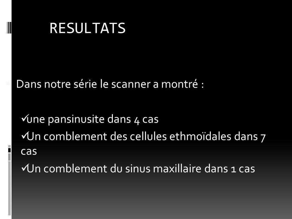 RESULTATS Dans notre série le scanner a montré : une pansinusite dans 4 cas Un comblement des cellules ethmoïdales dans 7 cas Un comblement du sinus m