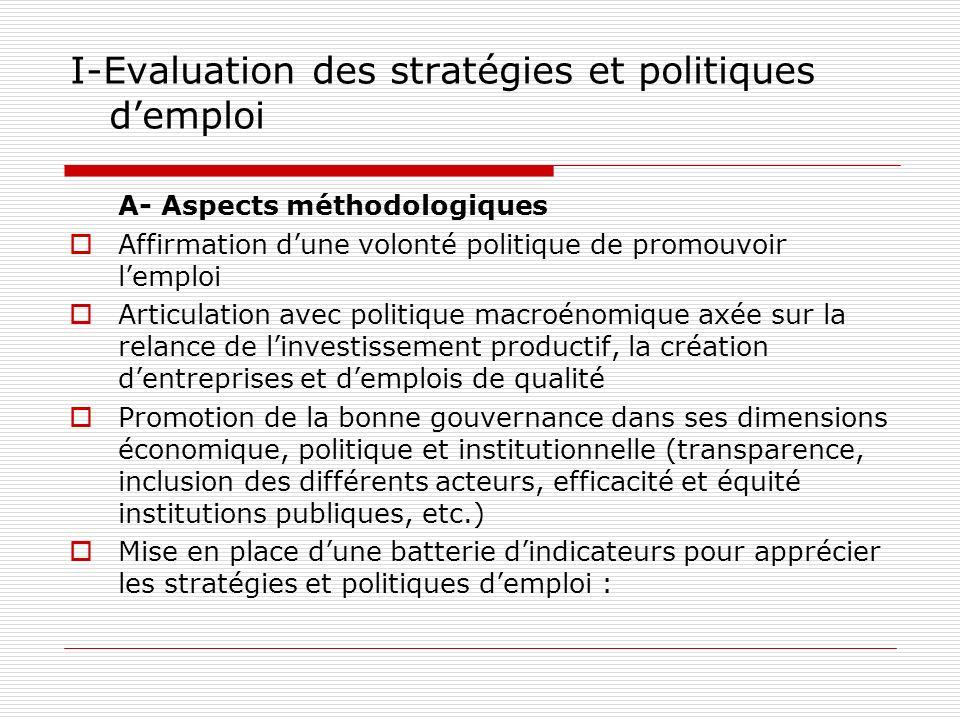 I-Evaluation des stratégies et politiques demploi A- Aspects méthodologiques Affirmation dune volonté politique de promouvoir lemploi Articulation ave