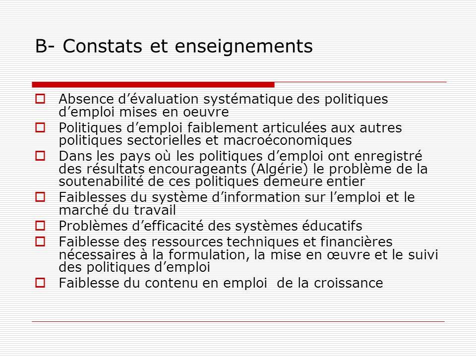 B- Constats et enseignements Absence dévaluation systématique des politiques demploi mises en oeuvre Politiques demploi faiblement articulées aux autr