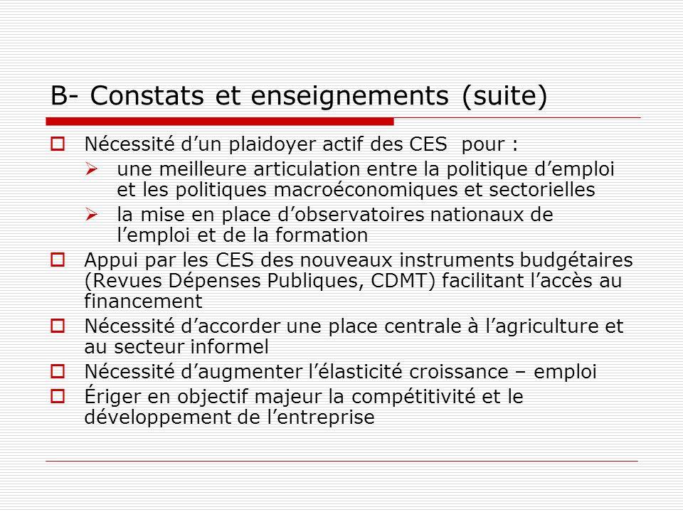 II- Mise en œuvre du Pacte Mondial pour lEmploi en Afrique A- Linstrument de mise en œuvre du PME: le PPTD Articulation autour des axes du travail décent Approche tripartite (Gouvernement, Employeurs, Travailleurs) Cohérence avec cadres nationaux et mondiaux de développement (DSRP, OMD) Implication des CES dans les différentes phases du cycle (formulation, mise en œuvre, suivi – évaluation)