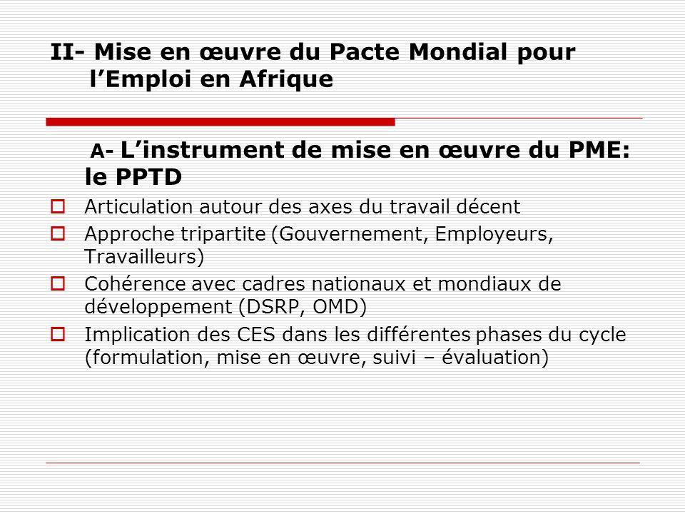 II- Mise en œuvre du Pacte Mondial pour lEmploi en Afrique A- Linstrument de mise en œuvre du PME: le PPTD Articulation autour des axes du travail déc