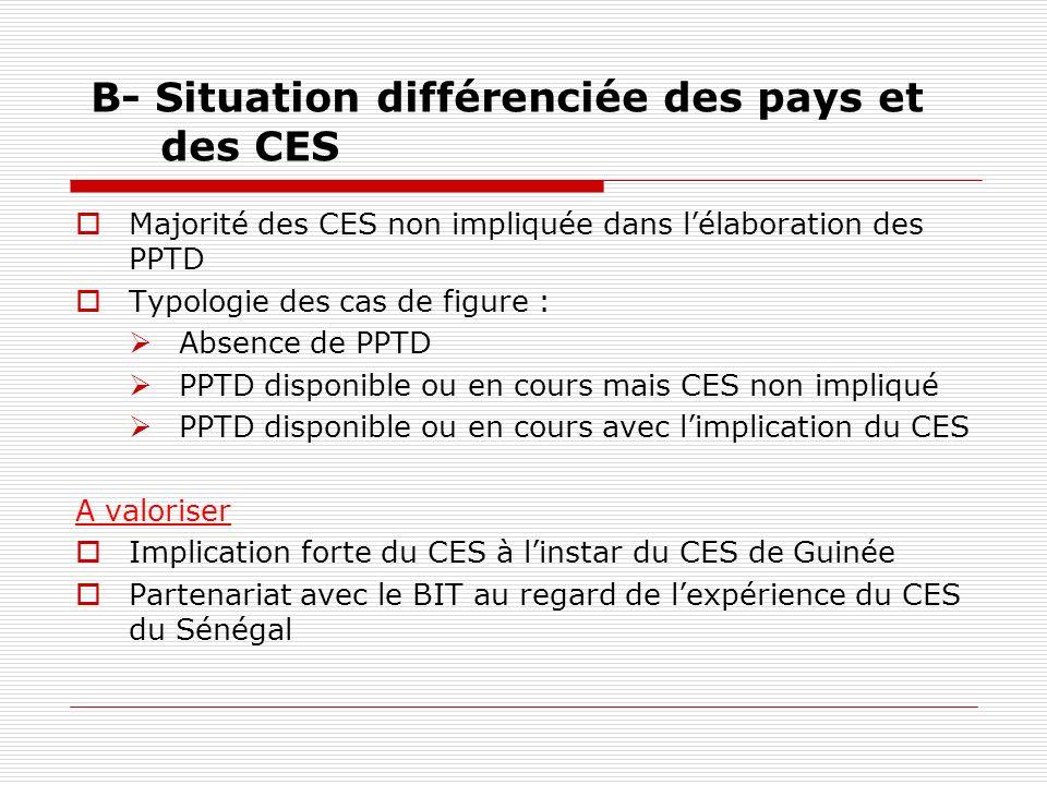 B- Situation différenciée des pays et des CES Majorité des CES non impliquée dans lélaboration des PPTD Typologie des cas de figure : Absence de PPTD