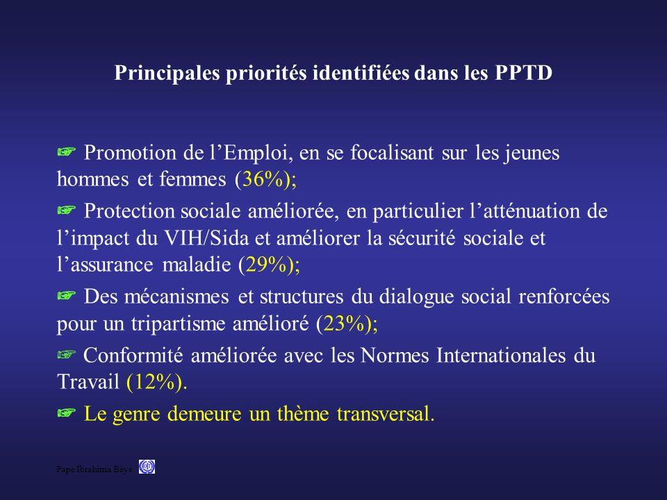 Pape Ibrahima Bèye Principales priorités identifiées dans les PPTD Promotion de lEmploi, en se focalisant sur les jeunes hommes et femmes (36%); Prote