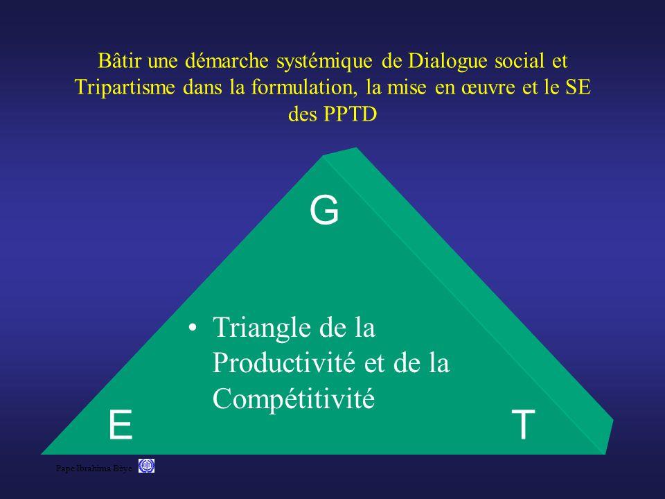 Pape Ibrahima Bèye Triangle de la Productivité et de la Compétitivité Bâtir une démarche systémique de Dialogue social et Tripartisme dans la formulat