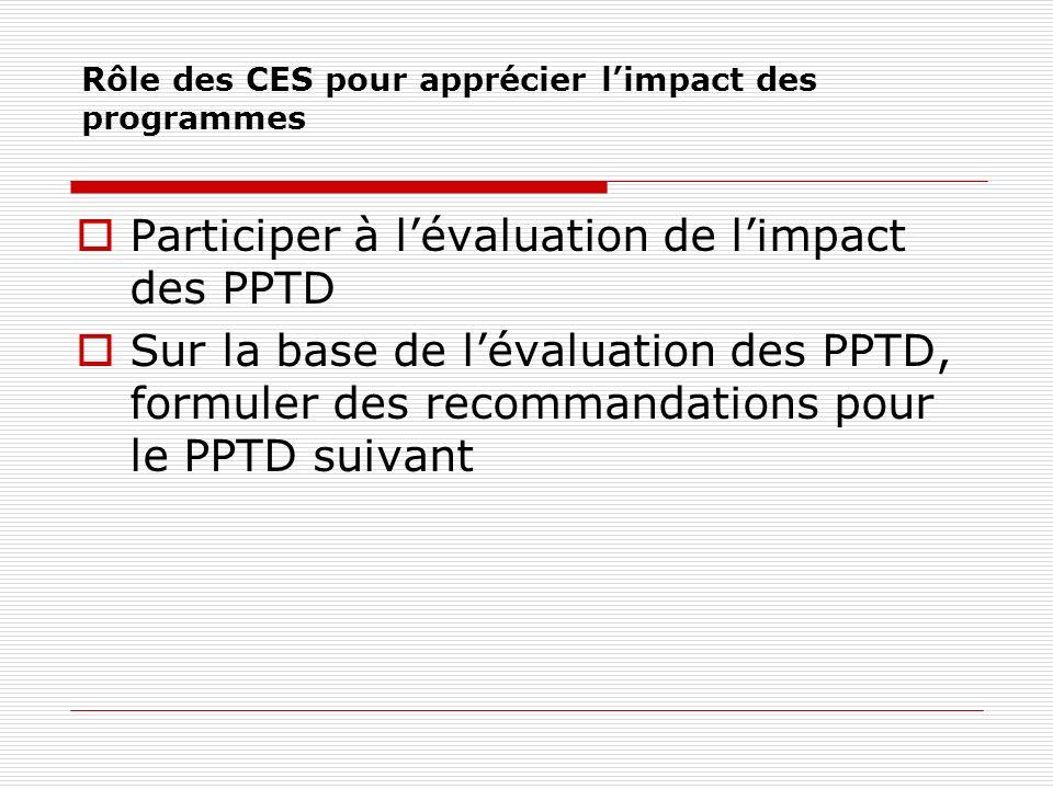 Rôle des CES pour apprécier limpact des programmes Participer à lévaluation de limpact des PPTD Sur la base de lévaluation des PPTD, formuler des recommandations pour le PPTD suivant