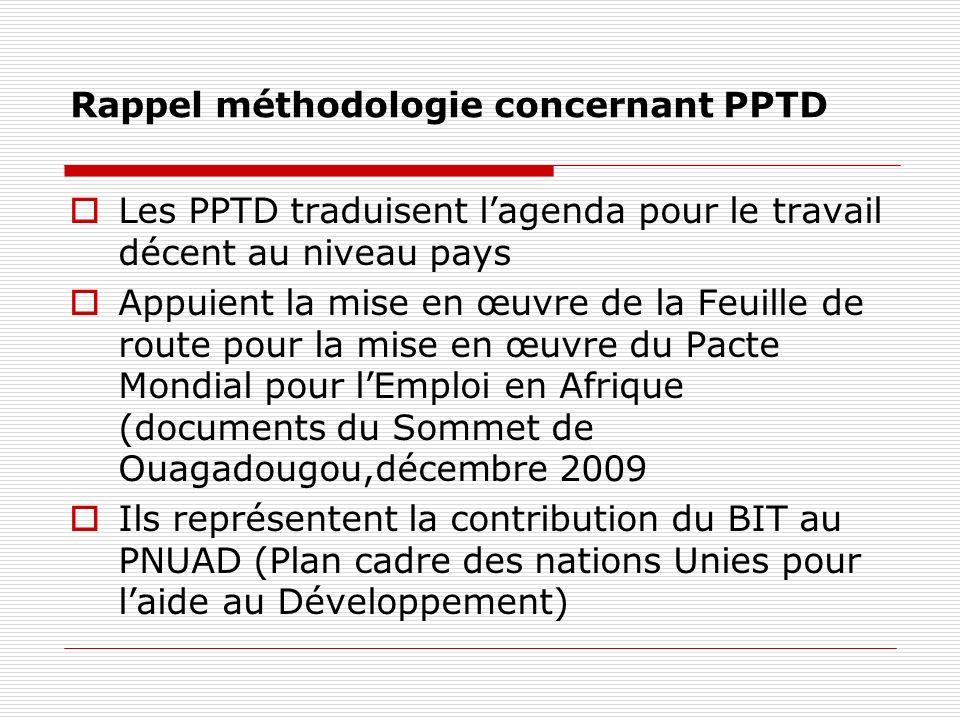 Rappel méthodologie concernant PPTD Les PPTD traduisent lagenda pour le travail décent au niveau pays Appuient la mise en œuvre de la Feuille de route pour la mise en œuvre du Pacte Mondial pour lEmploi en Afrique (documents du Sommet de Ouagadougou,décembre 2009 Ils représentent la contribution du BIT au PNUAD (Plan cadre des nations Unies pour laide au Développement)
