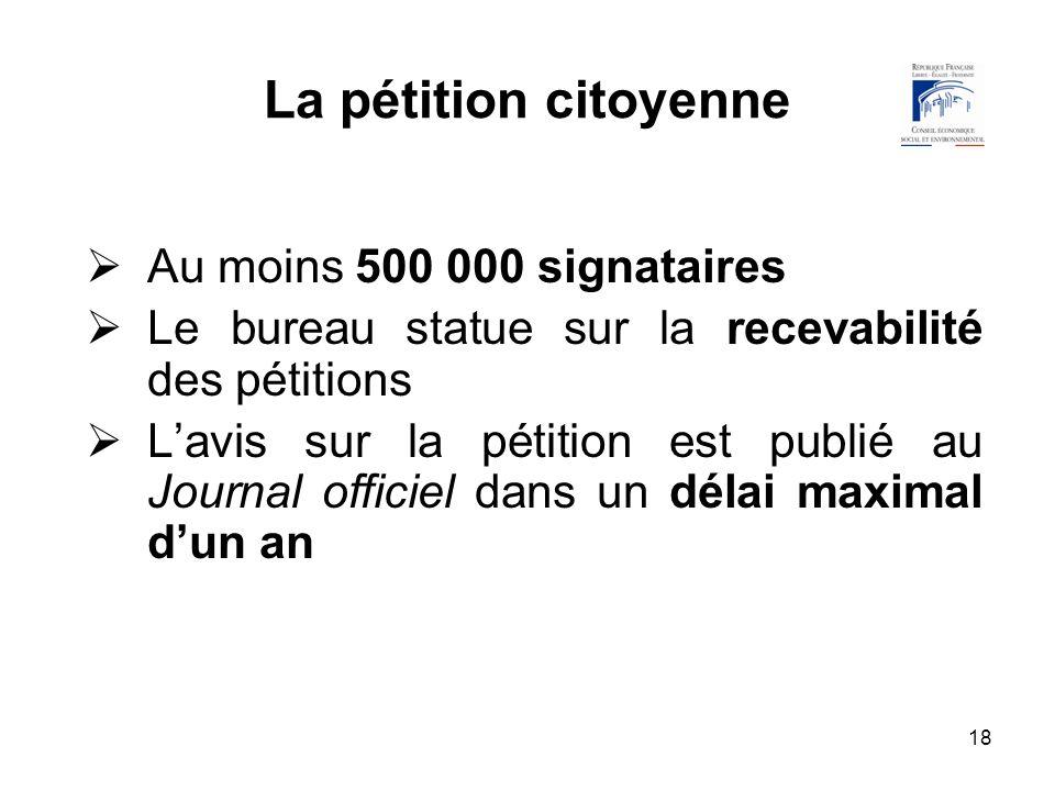 18 La pétition citoyenne Au moins 500 000 signataires Le bureau statue sur la recevabilité des pétitions Lavis sur la pétition est publié au Journal o