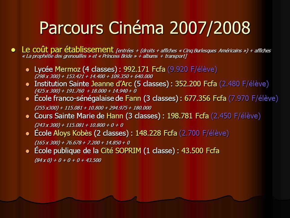 Parcours Cinéma 2007/2008 Le coût par établissement [entrées + (droits + affiches « Cinq Burlesques Américains ») + affiches « La prophétie des grenouilles » et « Princess Bride » + albums + transport] Le coût par établissement [entrées + (droits + affiches « Cinq Burlesques Américains ») + affiches « La prophétie des grenouilles » et « Princess Bride » + albums + transport] Lycée Mermoz (4 classes) : 992.171 Fcfa (9.920 F/élève) Lycée Mermoz (4 classes) : 992.171 Fcfa (9.920 F/élève) (298 x 300) + 153.421 + 14.400 + 109.350 + 640.000 Institution Sainte Jeanne dArc (5 classes) : 352.200 Fcfa (2.480 F/élève) Institution Sainte Jeanne dArc (5 classes) : 352.200 Fcfa (2.480 F/élève) (425 x 300) + 191.760 + 18.000 + 14.940 + 0 École franco-sénégalaise de Fann (3 classes) : 677.356 Fcfa (7.970 F/élève) École franco-sénégalaise de Fann (3 classes) : 677.356 Fcfa (7.970 F/élève) (255 x300) + 115.081 + 10.800 + 294.975 + 180.000 Cours Sainte Marie de Hann (3 classes) : 198.781 Fcfa (2.450 F/élève) Cours Sainte Marie de Hann (3 classes) : 198.781 Fcfa (2.450 F/élève) (243 x 300) + 115.081 + 10.800 + 0 + 0 École Aloys Kobès (2 classes) : 148.228 Fcfa (2.700 F/élève) École Aloys Kobès (2 classes) : 148.228 Fcfa (2.700 F/élève) (165 x 300) + 76.678 + 7.200 + 14.850 + 0 École publique de la Cité SOPRIM (1 classe) : 43.500 Fcfa École publique de la Cité SOPRIM (1 classe) : 43.500 Fcfa (84 x 0) + 0 + 0 + 0 + 43.500