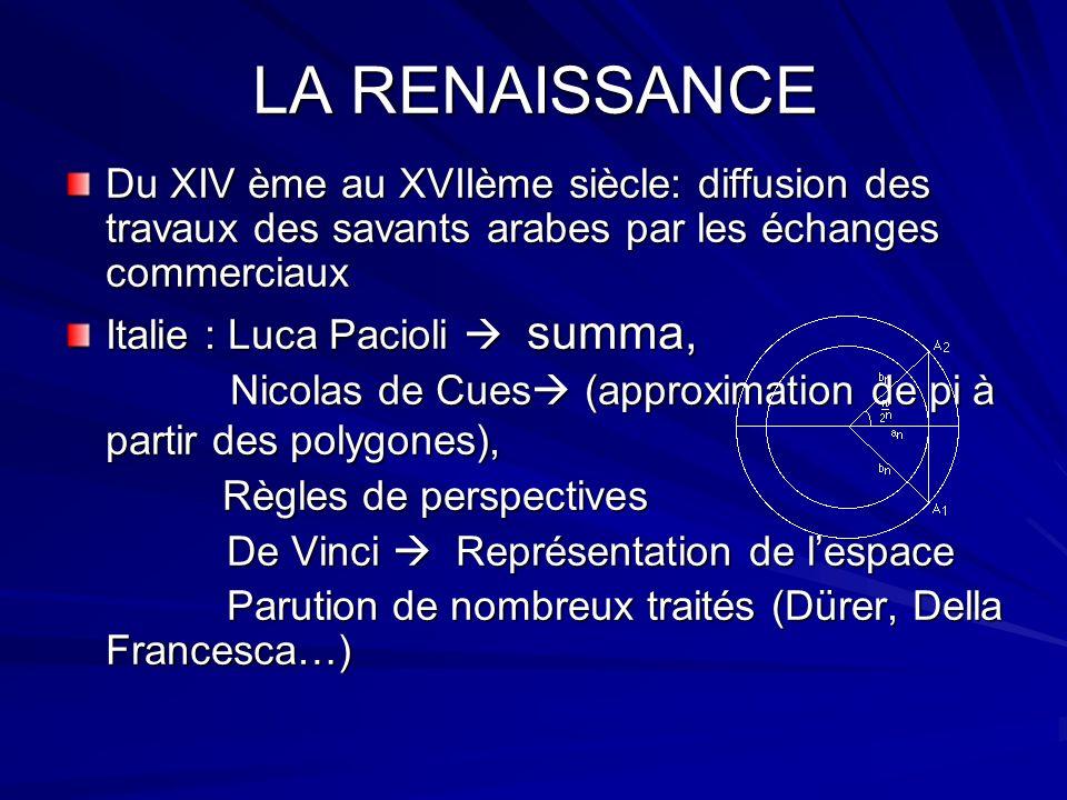 LA RENAISSANCE Du XIV ème au XVIIème siècle: diffusion des travaux des savants arabes par les échanges commerciaux Italie : Luca Pacioli summa, Nicola