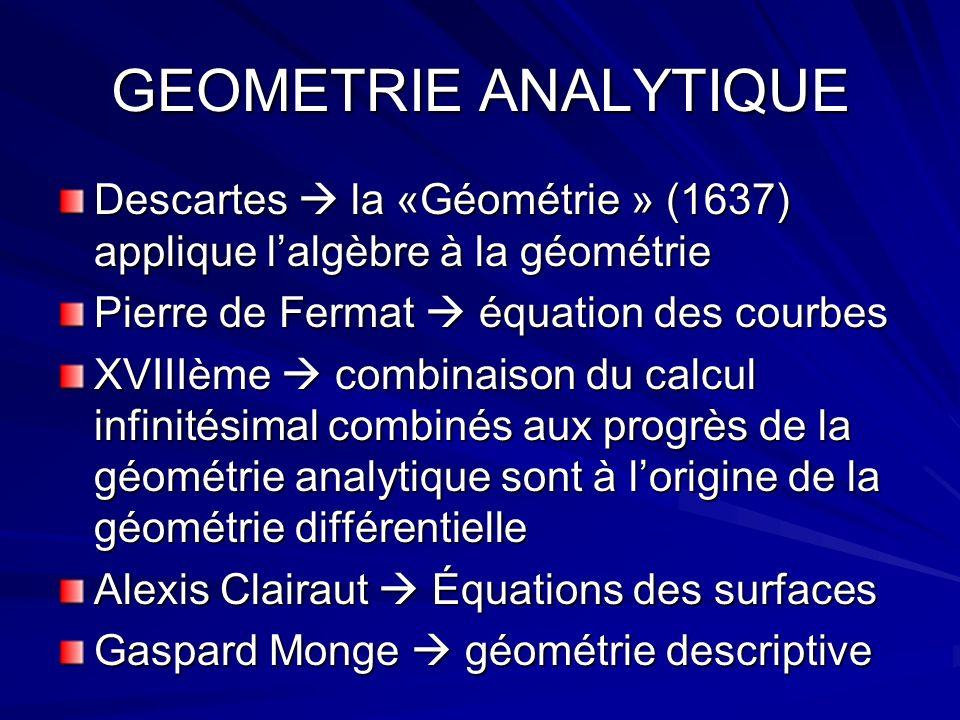 GEOMETRIE ANALYTIQUE Descartes la «Géométrie » (1637) applique lalgèbre à la géométrie Pierre de Fermat équation des courbes XVIIIème combinaison du c