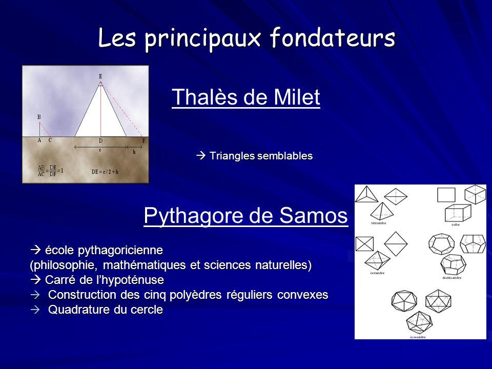 Les principaux fondateurs Thalès de Milet Triangles semblables Triangles semblables Pythagore de Samos école pythagoricienne école pythagoricienne (ph