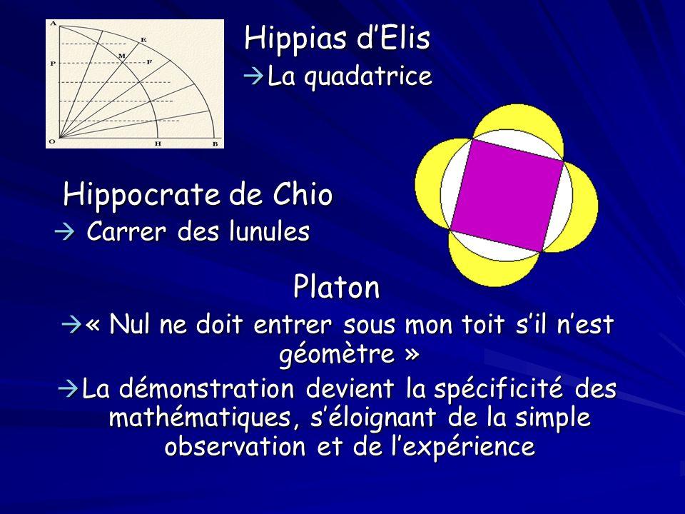 Hippias dElis La quadatrice La quadatrice Hippocrate de Chio Hippocrate de Chio Carrer des lunules Carrer des lunulesPlaton « Nul ne doit entrer sous