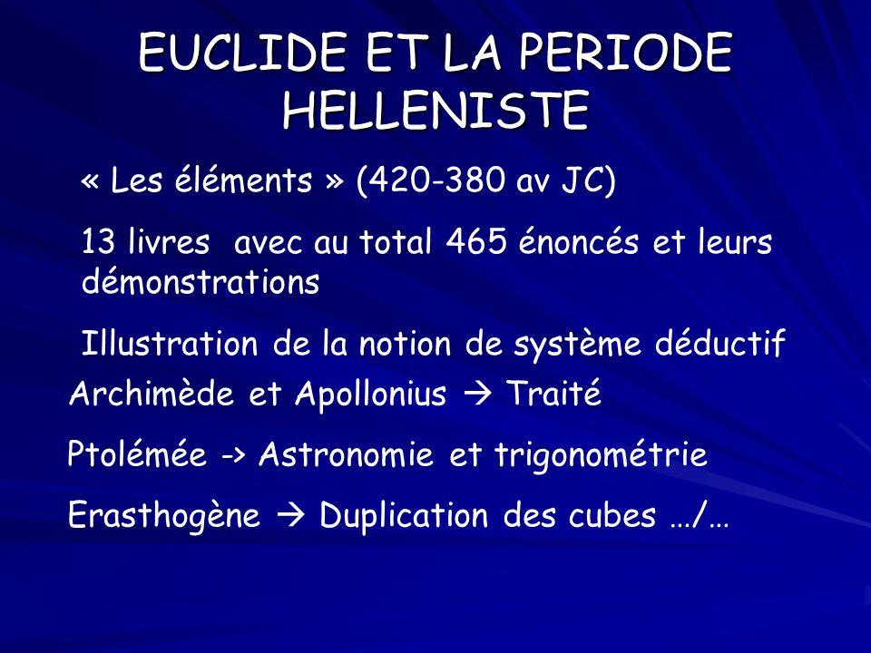 EUCLIDE ET LA PERIODE HELLENISTE « Les éléments » (420-380 av JC) 13 livres avec au total 465 énoncés et leurs démonstrations Illustration de la notio