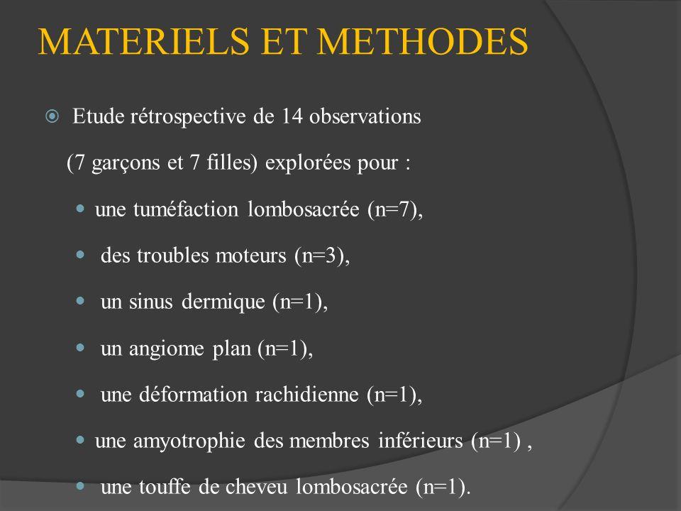 MATERIELS ET METHODES Etude rétrospective de 14 observations (7 garçons et 7 filles) explorées pour : une tuméfaction lombosacrée (n=7), des troubles