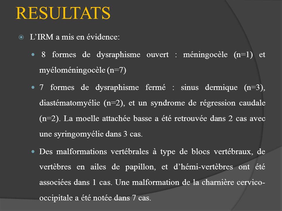 RESULTATS LIRM a mis en évidence: 8 formes de dysraphisme ouvert : méningocèle (n=1) et myéloméningocèle (n=7) 7 formes de dysraphisme fermé : sinus d