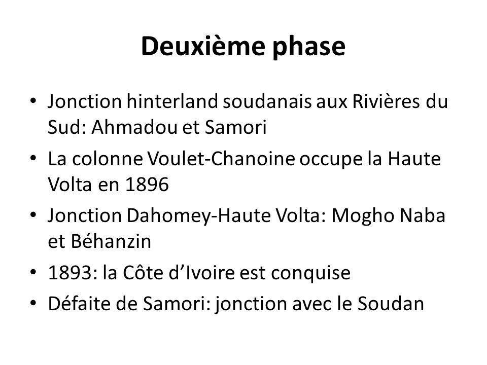 Deuxième phase Jonction hinterland soudanais aux Rivières du Sud: Ahmadou et Samori La colonne Voulet-Chanoine occupe la Haute Volta en 1896 Jonction