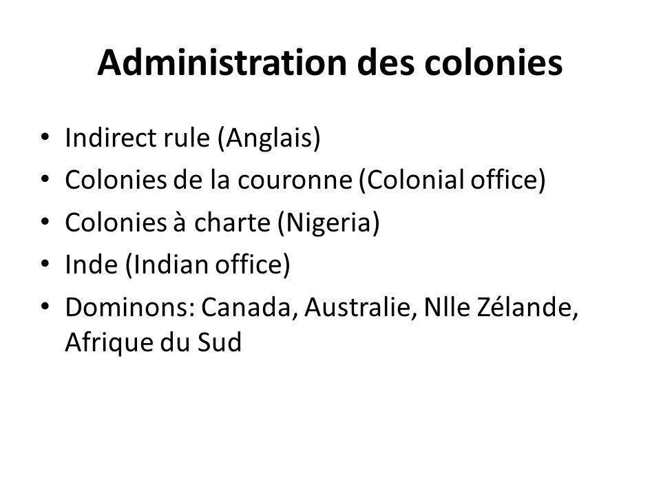 Administration des colonies Indirect rule (Anglais) Colonies de la couronne (Colonial office) Colonies à charte (Nigeria) Inde (Indian office) Dominon