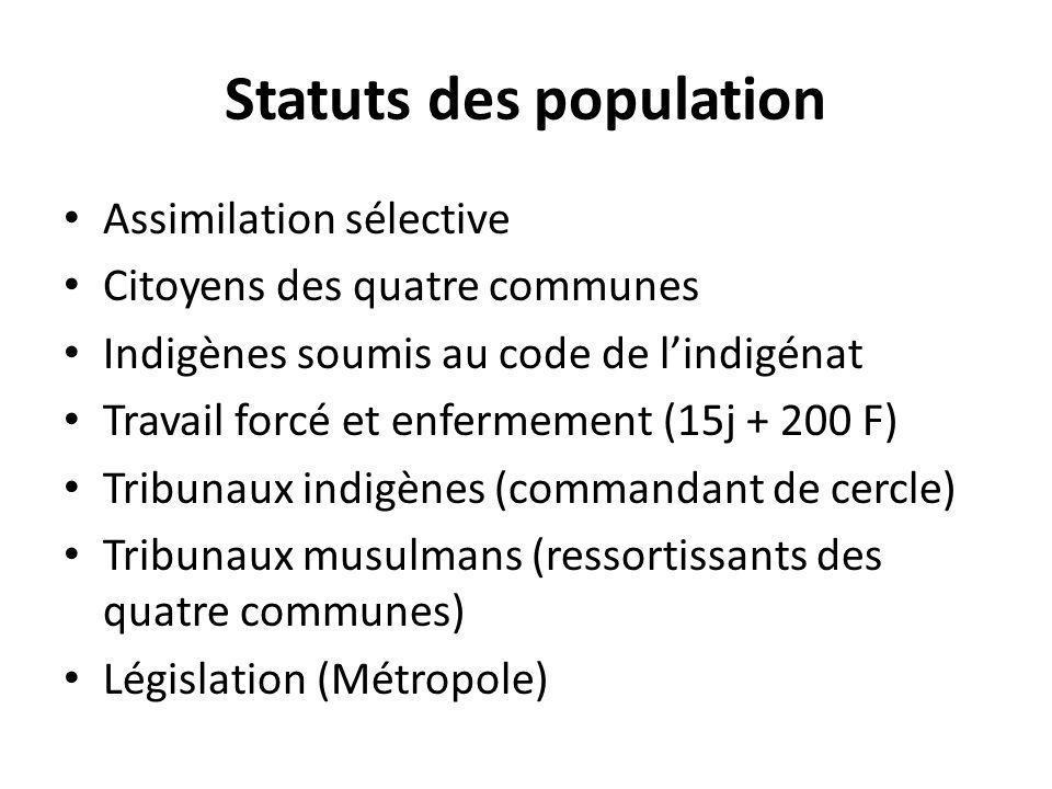 Statuts des population Assimilation sélective Citoyens des quatre communes Indigènes soumis au code de lindigénat Travail forcé et enfermement (15j +