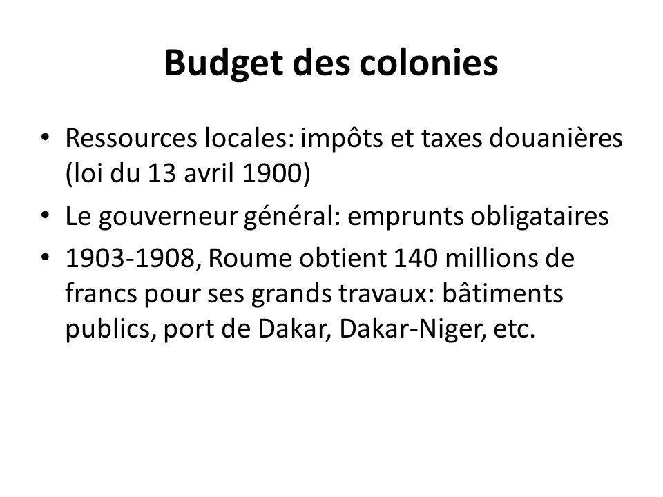 Budget des colonies Ressources locales: impôts et taxes douanières (loi du 13 avril 1900) Le gouverneur général: emprunts obligataires 1903-1908, Roum