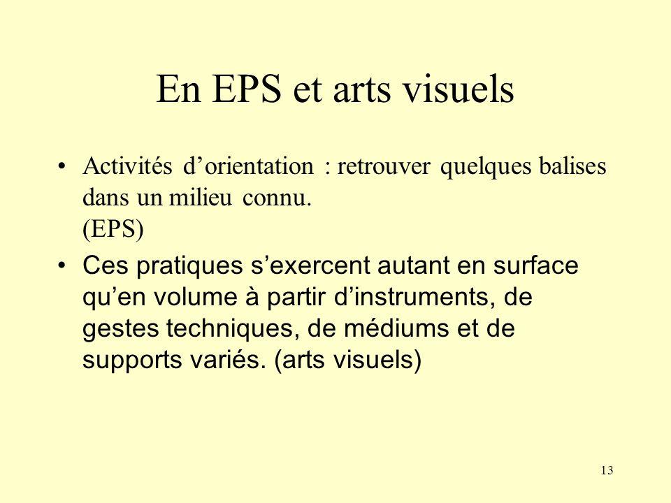 13 En EPS et arts visuels Activités dorientation : retrouver quelques balises dans un milieu connu. (EPS) Ces pratiques sexercent autant en surface qu
