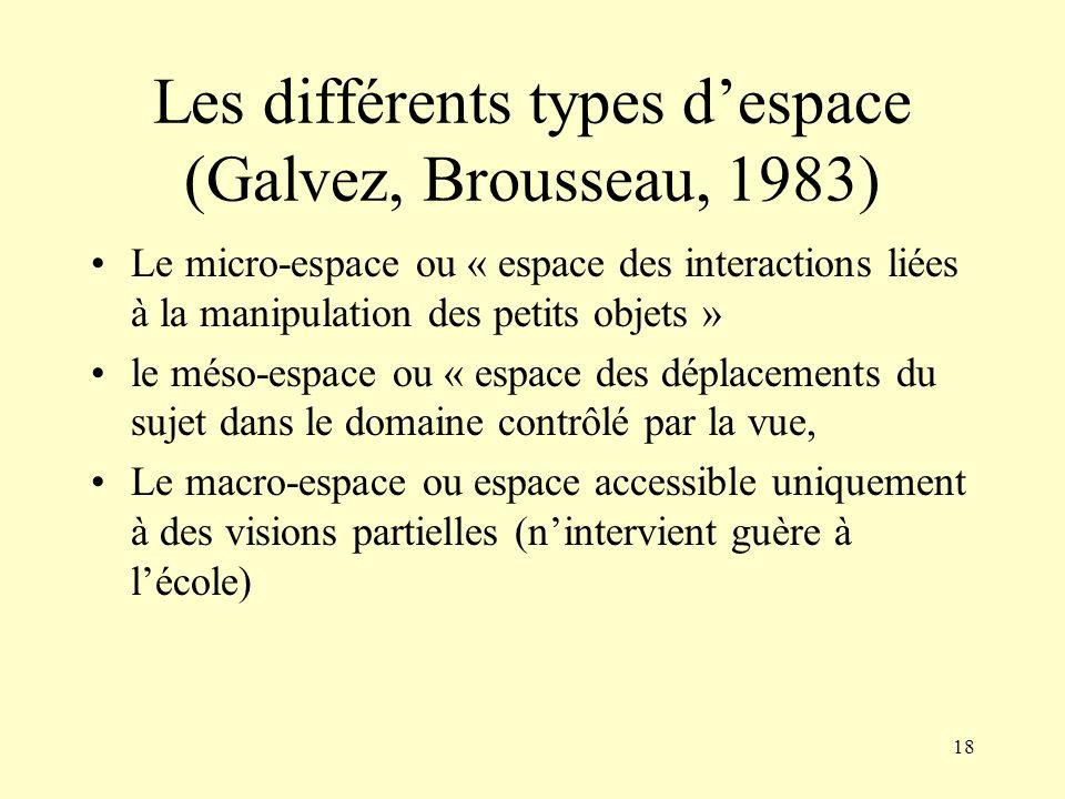 18 Les différents types despace (Galvez, Brousseau, 1983) Le micro-espace ou « espace des interactions liées à la manipulation des petits objets » le