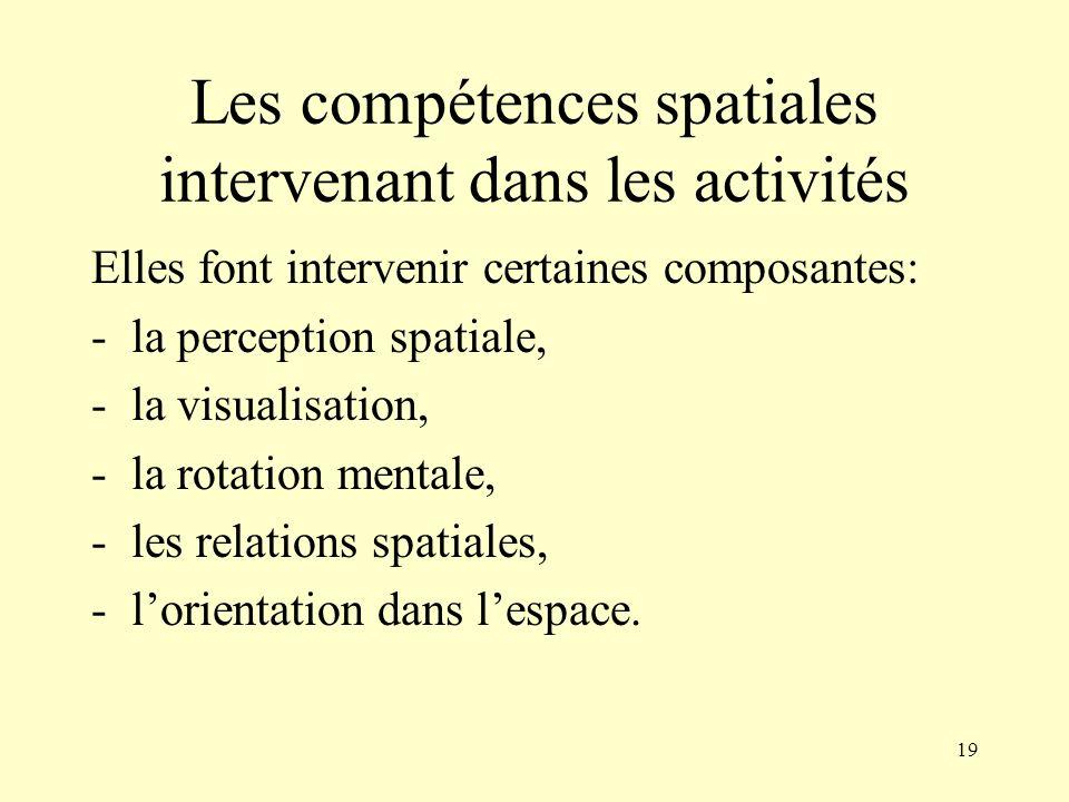 19 Les compétences spatiales intervenant dans les activités Elles font intervenir certaines composantes: -la perception spatiale, -la visualisation, -