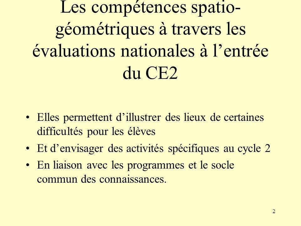 2 Les compétences spatio- géométriques à travers les évaluations nationales à lentrée du CE2 Elles permettent dillustrer des lieux de certaines diffic