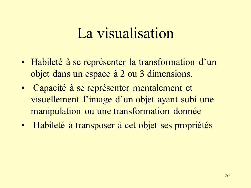 20 La visualisation Habileté à se représenter la transformation dun objet dans un espace à 2 ou 3 dimensions. Capacité à se représenter mentalement et