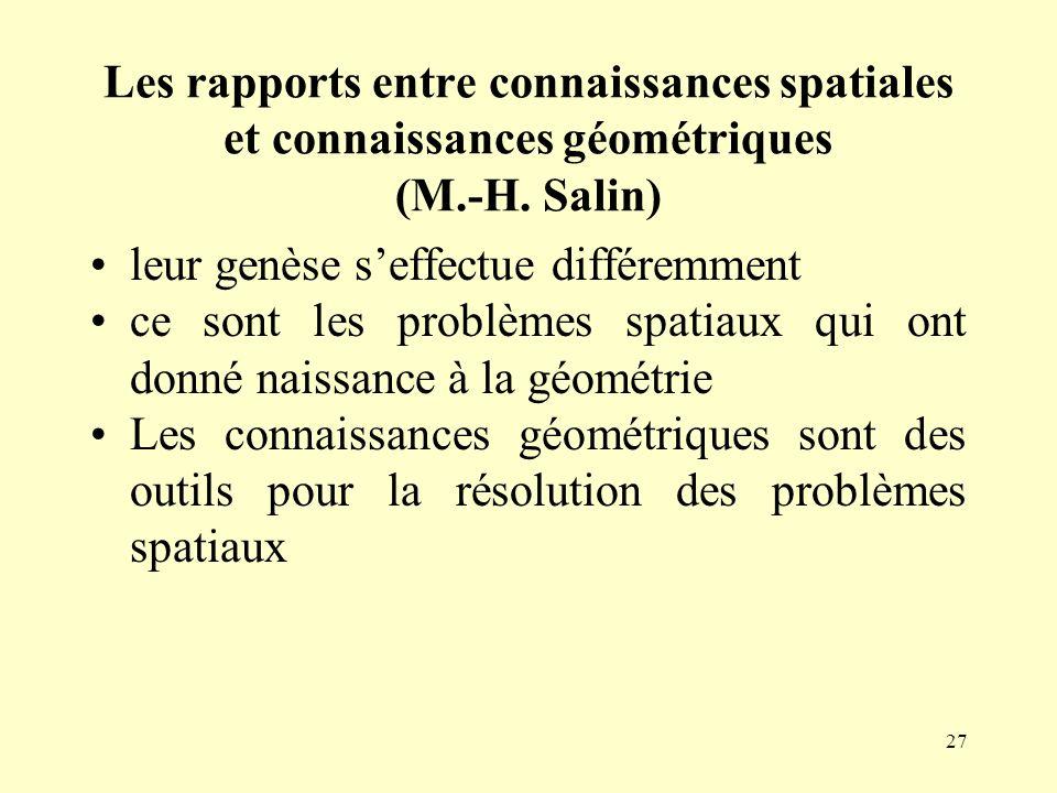 27 Les rapports entre connaissances spatiales et connaissances géométriques (M.-H. Salin) leur genèse seffectue différemment ce sont les problèmes spa
