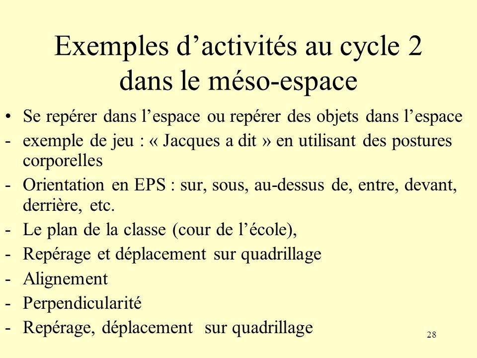 28 Exemples dactivités au cycle 2 dans le méso-espace Se repérer dans lespace ou repérer des objets dans lespace -exemple de jeu : « Jacques a dit » e