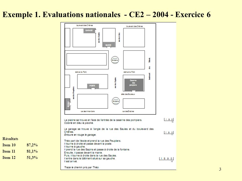 3 Exemple 1. Evaluations nationales - CE2 – 2004 - Exercice 6 Résultats Item 1087,2% Item 1181,1% Item 1251,3%