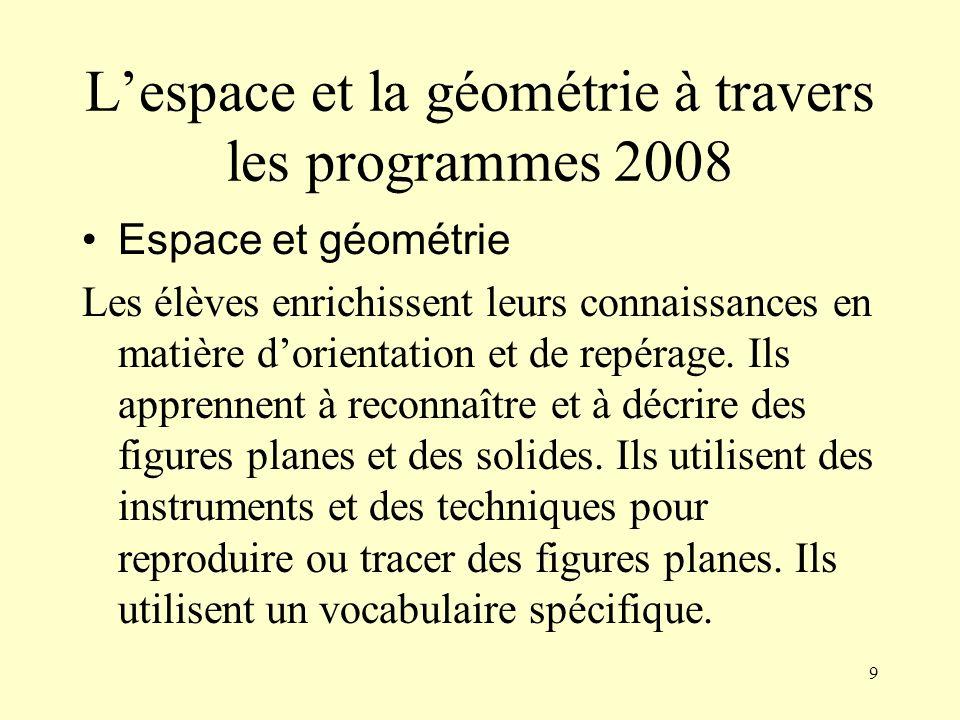 9 Lespace et la géométrie à travers les programmes 2008 Espace et géométrie Les élèves enrichissent leurs connaissances en matière dorientation et de