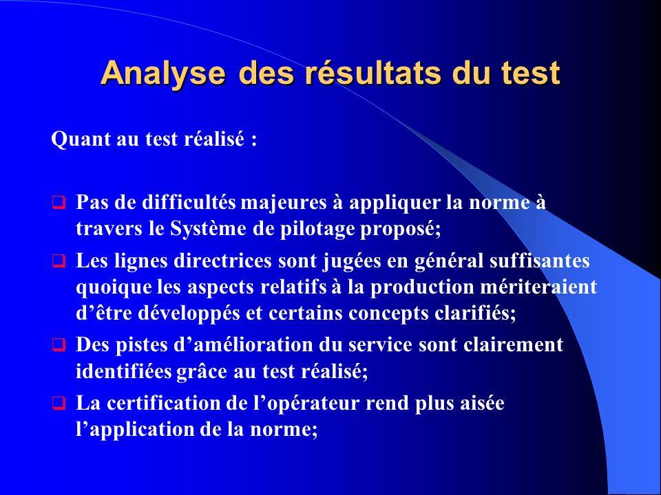 Analyse des résultats du test Quant au test réalisé : Pas de difficultés majeures à appliquer la norme à travers le Système de pilotage proposé; Les l