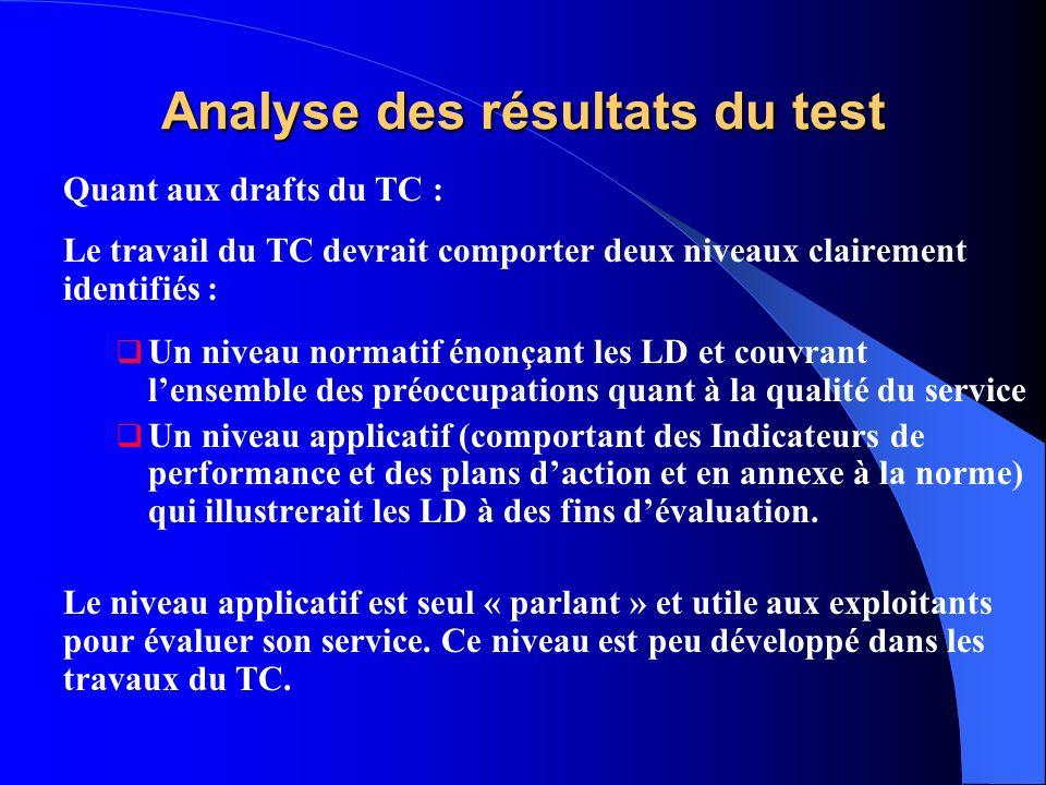 Analyse des résultats du test Quant aux drafts du TC : Le travail du TC devrait comporter deux niveaux clairement identifiés : Un niveau normatif énon