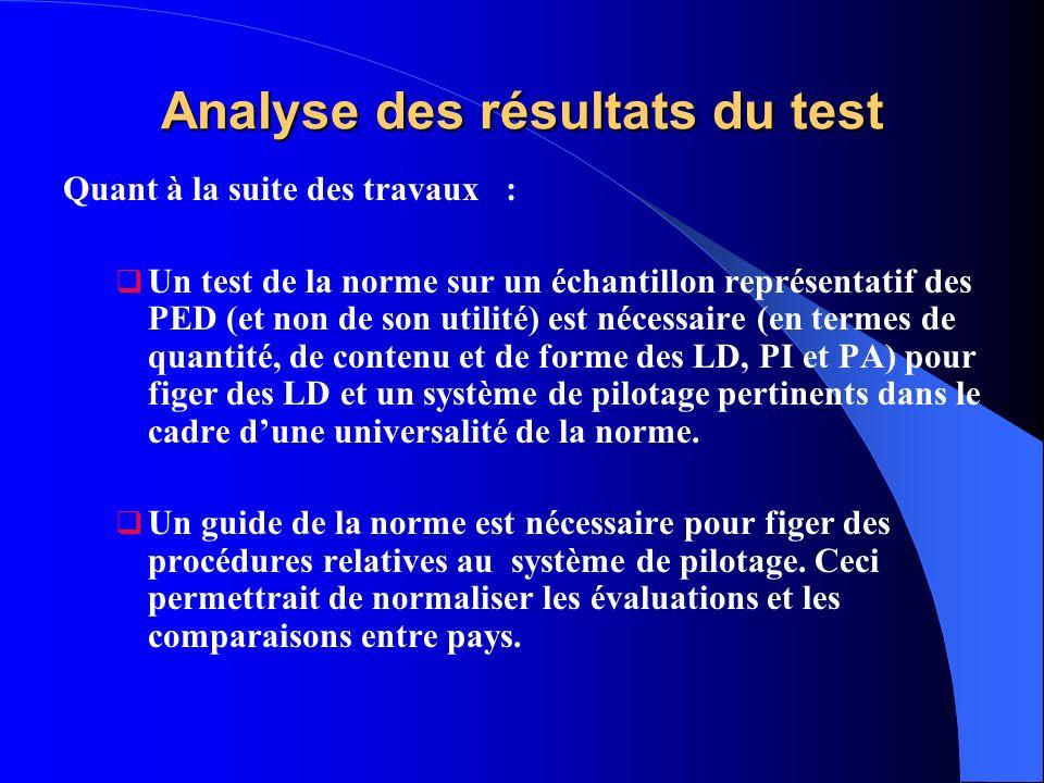 Analyse des résultats du test Quant à la suite des travaux : Un test de la norme sur un échantillon représentatif des PED (et non de son utilité) est nécessaire (en termes de quantité, de contenu et de forme des LD, PI et PA) pour figer des LD et un système de pilotage pertinents dans le cadre dune universalité de la norme.