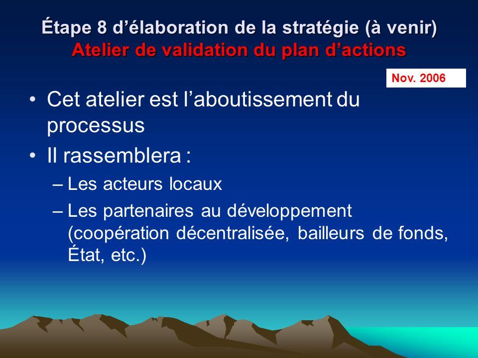 Étape 8 délaboration de la stratégie (à venir) Atelier de validation du plan dactions Nov.