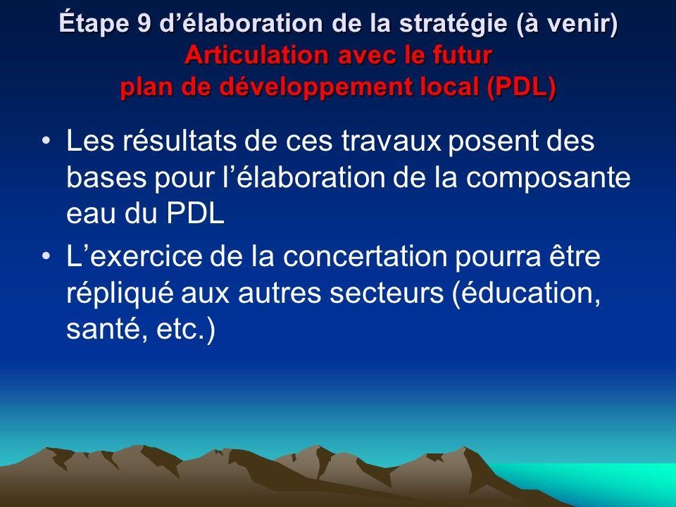 Les résultats de ces travaux posent des bases pour lélaboration de la composante eau du PDL Lexercice de la concertation pourra être répliqué aux autres secteurs (éducation, santé, etc.) Étape 9 délaboration de la stratégie (à venir) Articulation avec le futur plan de développement local (PDL)