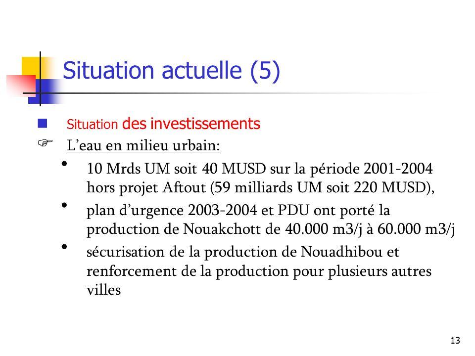 13 Situation actuelle (5) Situation des investissements Leau en milieu urbain: 10 Mrds UM soit 40 MUSD sur la période 2001-2004 hors projet Aftout (59