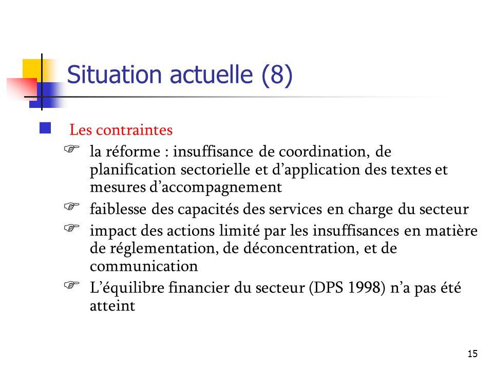 15 Situation actuelle (8) Les contraintes la réforme : insuffisance de coordination, de planification sectorielle et dapplication des textes et mesure